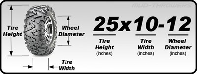 Picture of ATV Tyre Size
